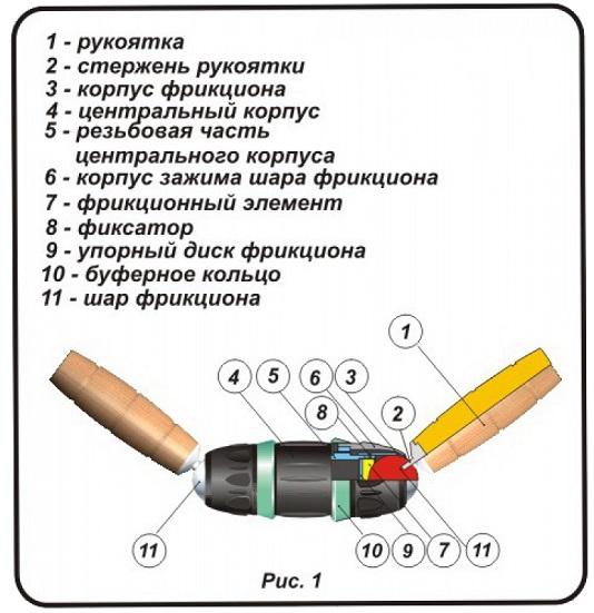 Конструкция тренажера Бизон-1М Классик