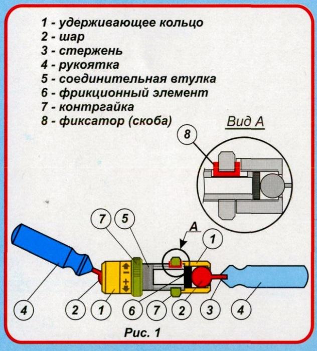Конструкция тренажера Бизон-1М Стандарт